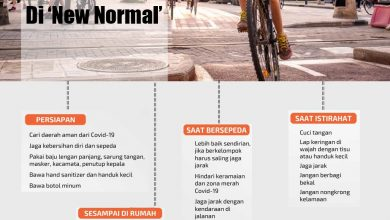 Photo of Gowes Ala New Normal
