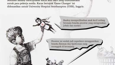 Photo of Karya Baru Banksy, Tenaga Medis Sang Super Hero