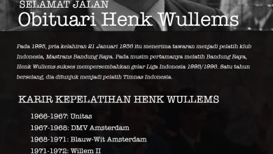 Photo of Selamat Jalan Obituari Henk Wullems